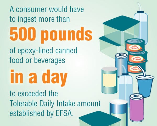ACC-BPA-Infographic