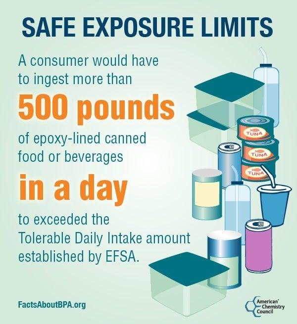 ACC-BPA-Infographic